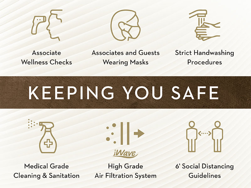 Keeping you safe. Associate wellness checks. Associates and guests wearing masks. Strict handwashign procedures. Medical grade cleaning and sanitation. High grade air filtration system. 6' social distancing guidelines.